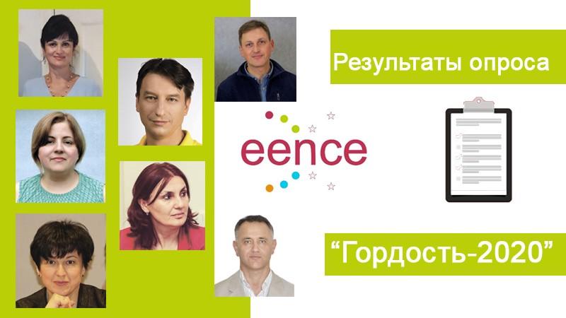Семинары on-line и активная волонтерская деятельность: участники Сети  EENCE рассказали о результатах 2020 года, которыми гордятся